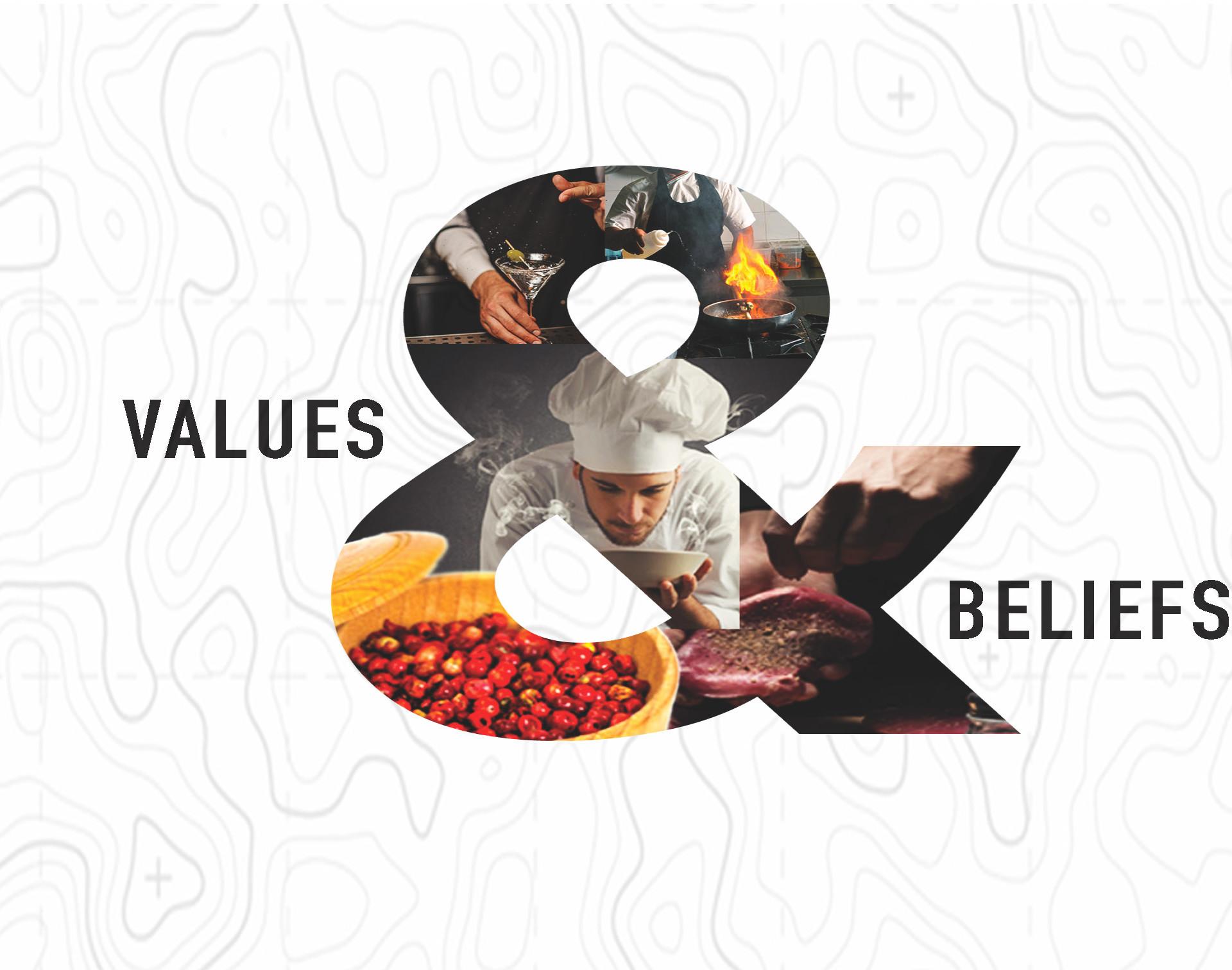 """Mira """"Values & Beliefs"""""""