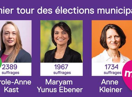 Élections municipales 2020, premier du tour pour le conseil adminitratif