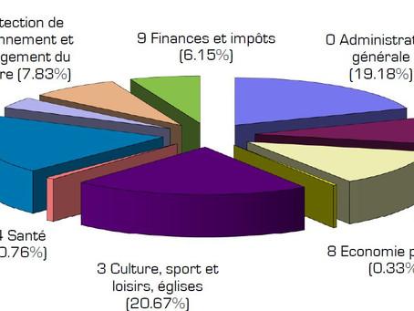 Budget de gauche pour 2021