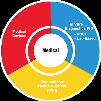portfolio-medical.png