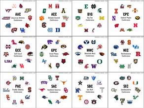 Another Look at Realignment, CFB: Reborn