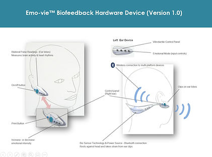 Hardware design for Emo-vie a biofeedback interactive movie concept