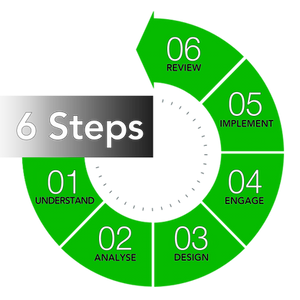 6 Steps Graphic