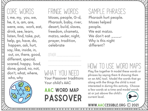 AAC Word Map-Passover