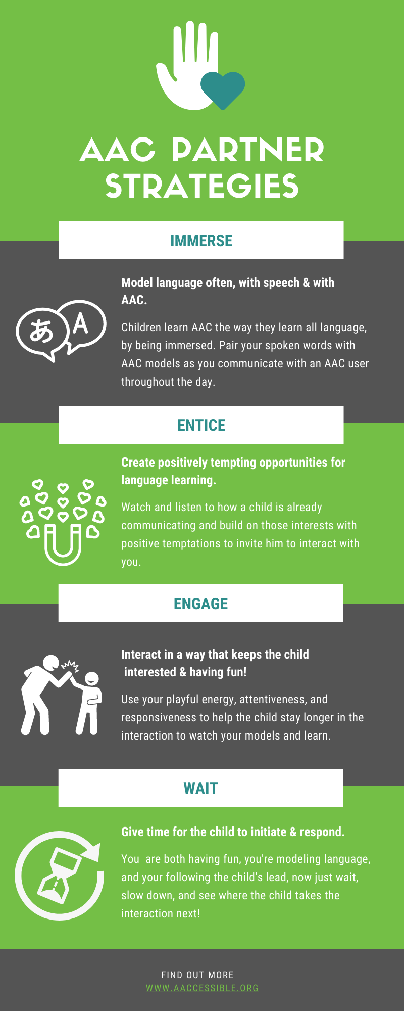 Infographic AAC Strategies.png