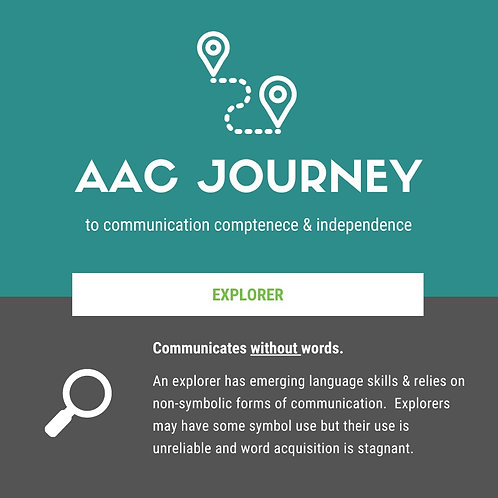 AAC Journey Infographic