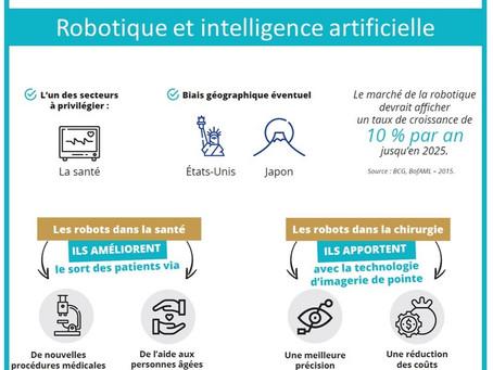 Contribuer à la construction du monde de demain: robotique et intelligence artificielle (4/5)
