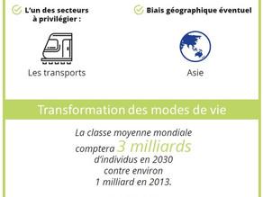 Contribuer à la construction du monde de demain: transformation des modes de vie (5/5)