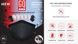 GQMAX GQ Reusable Face Mask Antivirus