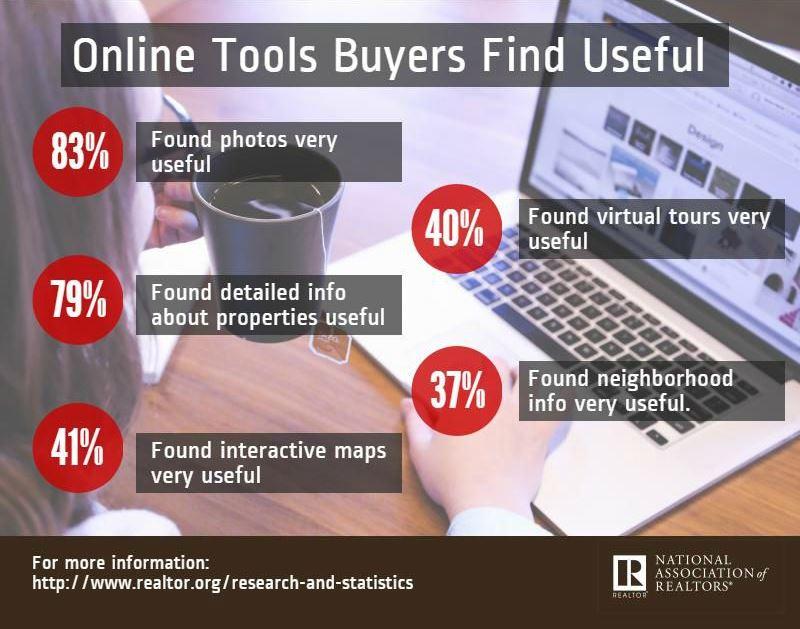 Наиболее полезные онлайн инструменты