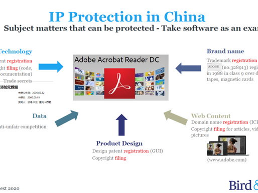 Go International: Entering China #3 – IP and Data Protection