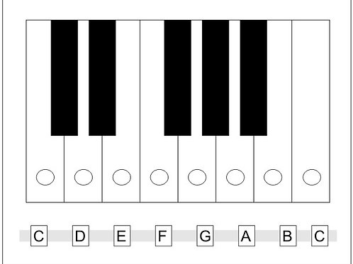 ABA Piano Keys Board