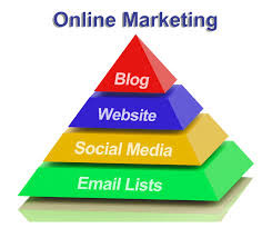 Reasons Why A Business Needs a Website
