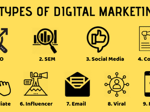 Digital Marketing Guidelines for Growing Your Brand