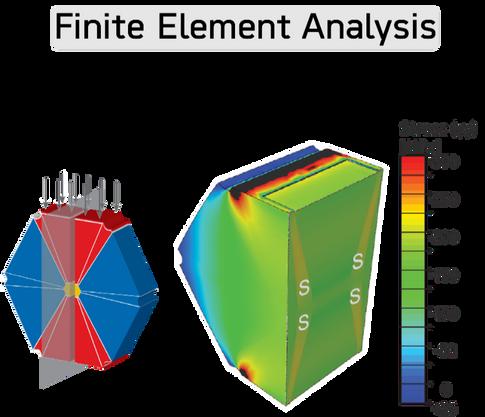 Finite element modeling of tessera