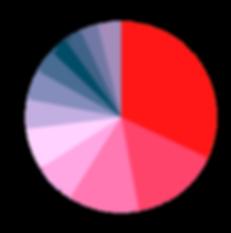 CRO%20APPLICATIONS%20NOW%20OPEN!%20(9)_e