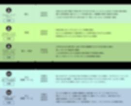 program menu 4C.png