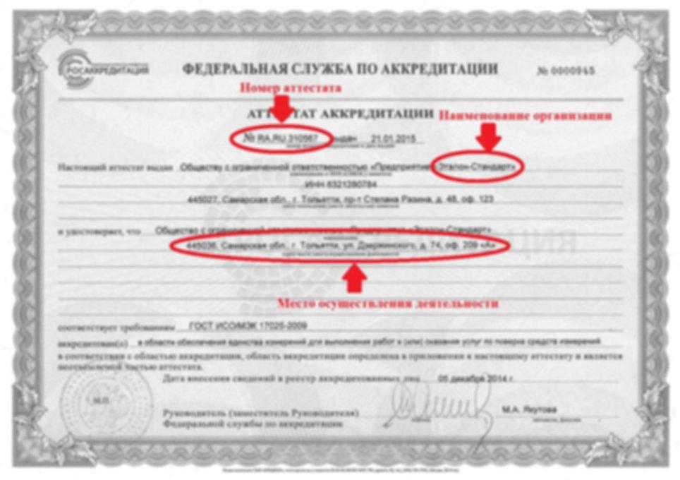 Аккредитация на проведение поверки счетчиков воды
