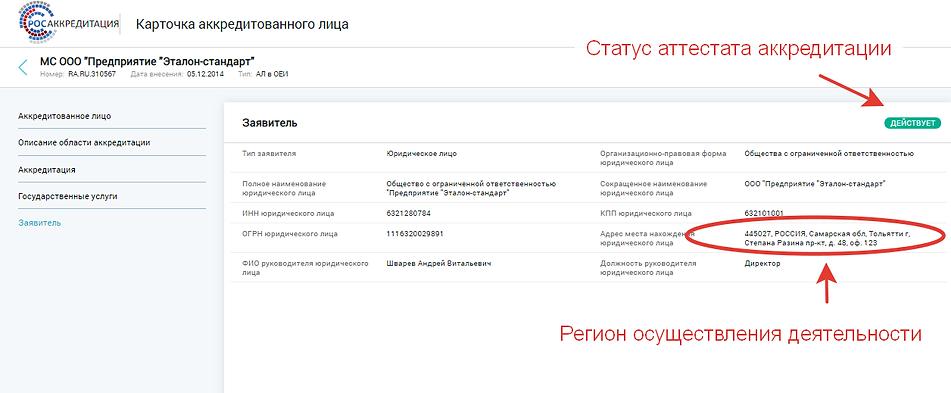 карточка аккредитованного лица.png