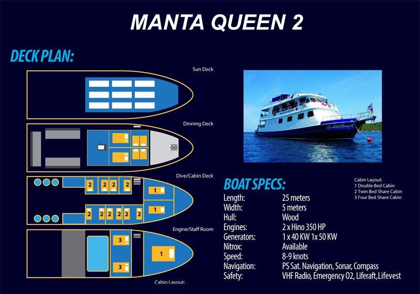 monkeydive-mantaqueen2-deckplan.jpg