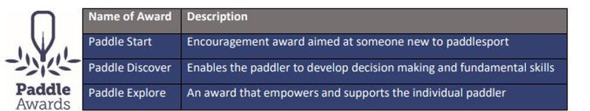 paddle awards.jpg