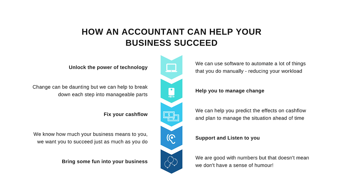 How an accountant can help (1).png