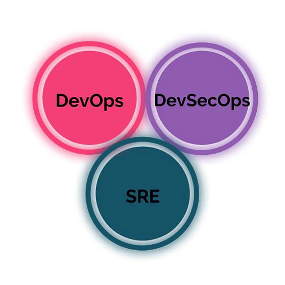 Webinar: DevOps, DevSecOps e SRE