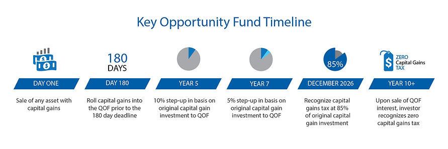 QOF-Timeline.jpg