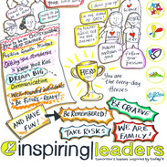 Graphic Recording from the Inspiring Leaders Conference