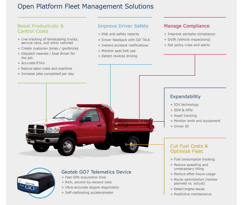 Open Platform Fleet Management