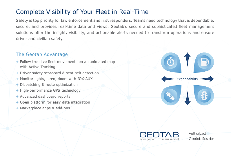 Complete Visability of your fleet in real time