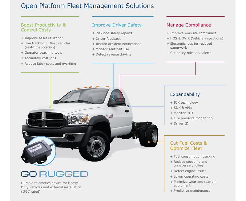 Open Platform Fleet Management