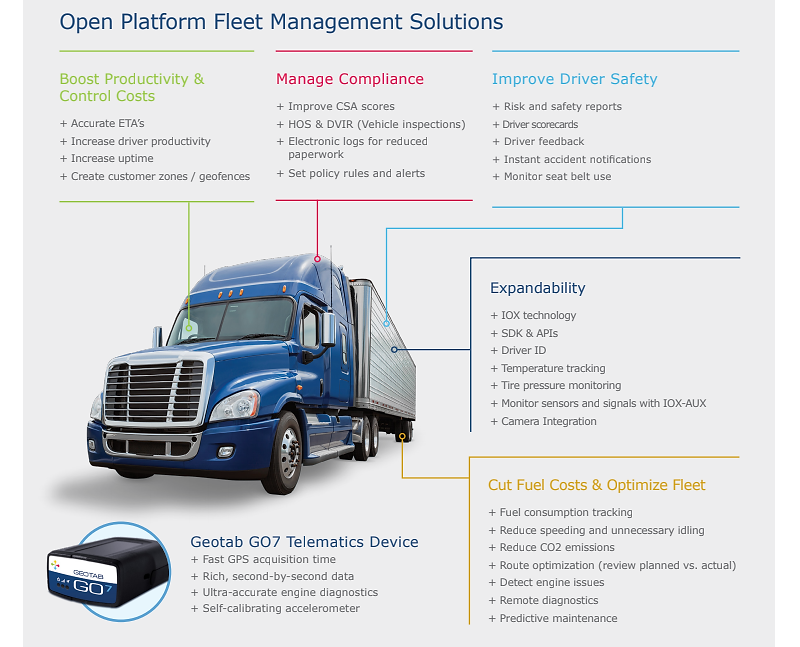 Open Platfor Fleet Management