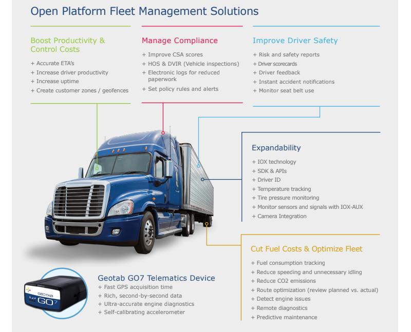 Open Platfor Fleet Management