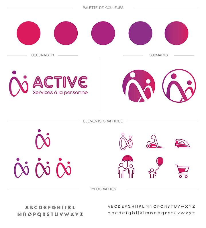 Identité visuelle, stratégie de communication, Graphiste Freelance Valence