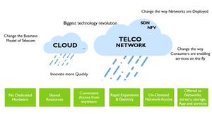 Telco Cloud Overview