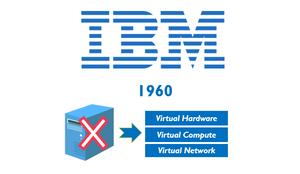 IBM Virtualization