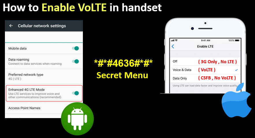 How to Enable VoLTE in handset