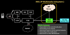 Media Gateway.png