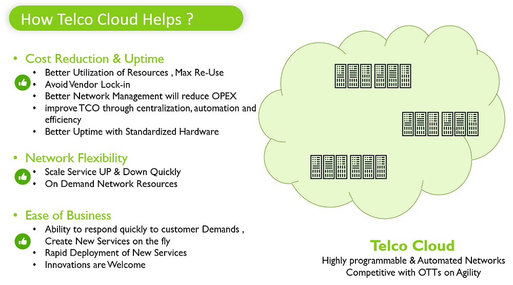 How Telco Cloud Helps