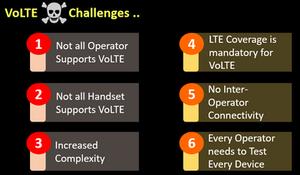 VoLTE Challenges ..
