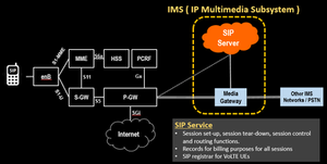 SIP Server.png