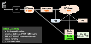 Media Gateway2.png