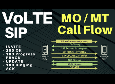 04. VoLTE SIP Call Flow – Mobile Originating (MO) & Terminating (MT)