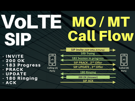 04. VoLTE SIP Call Flow – Mobile Originating (MO) & Terminating (MT)