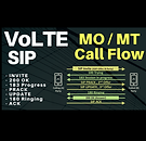 L2_04._VOLTE_SIP_CALL_FLOW_–_MOBILE_OR