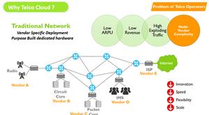 Why Telco Cloud 2