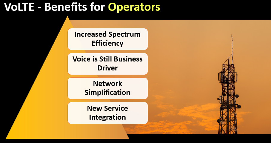 VoLTE - Benefits for Operators