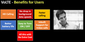 VoLTE - Benefits for Users