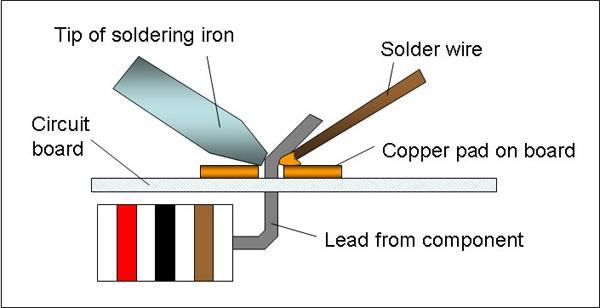 Elec_primer-solder2